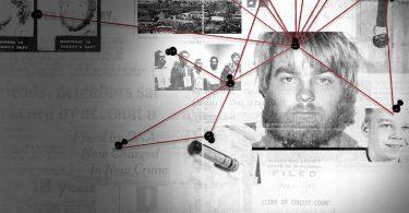 Making a Murderer dossier Netflix